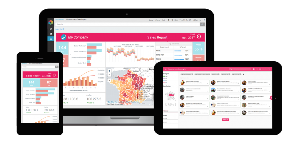 Datasweet data platform - for great business apps